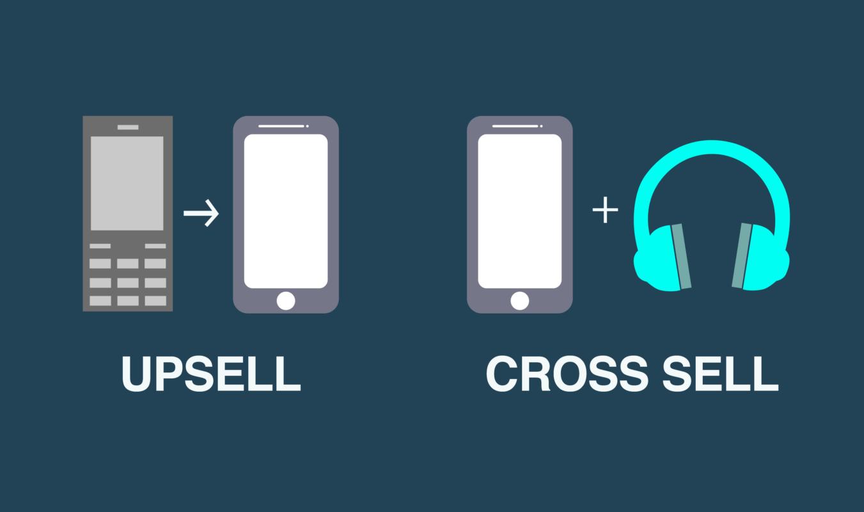 Upsell_Cross-sell_Blog1-1-1351x800
