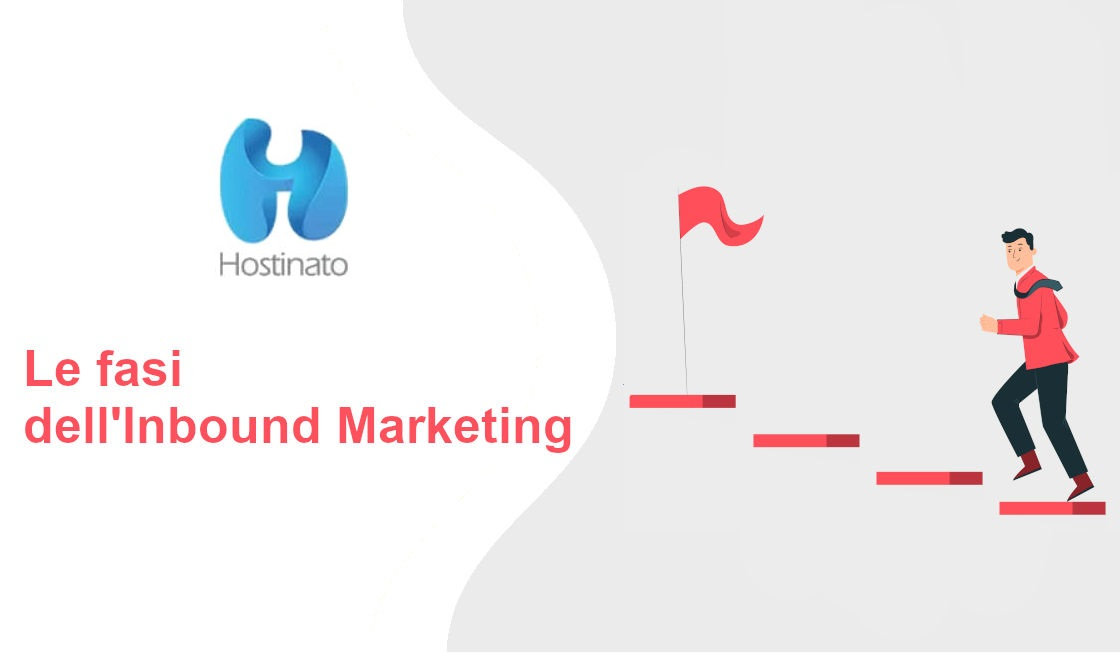 Le fasi dell'Inbound Marketing